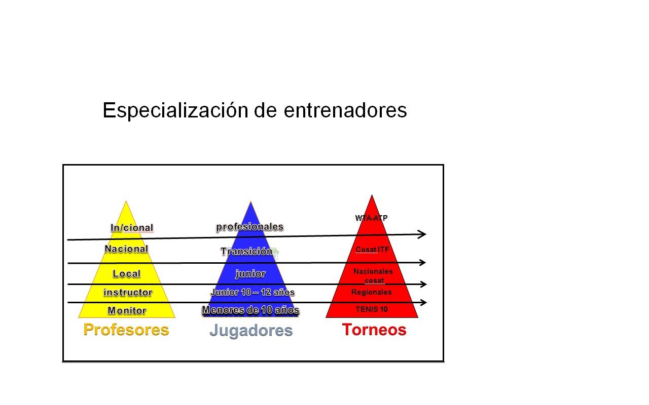 http://www.fedecoltenis.com/userfiles/Capacitacion/ENTRENADORES.jpg